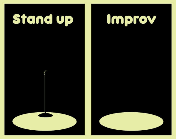 Standup Vs Improv